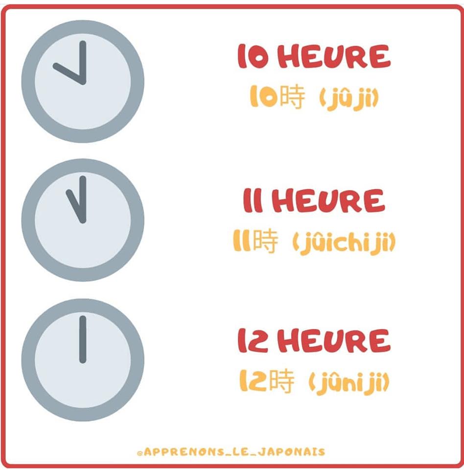 apprenons le japonais